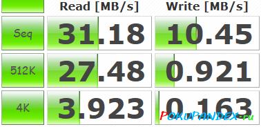 Тест скорости карты памяти Kingston 32 Gb micro SDHC