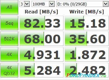 Тест скорости Transcend 32Gb microSDHC UHS-I 300x