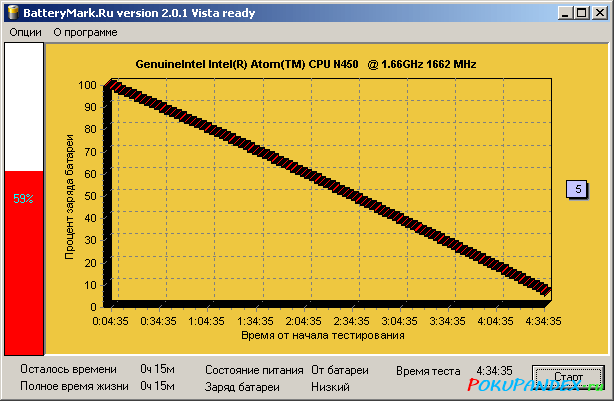 Тест аккумулятора UM09H31 для Acer Aspire One