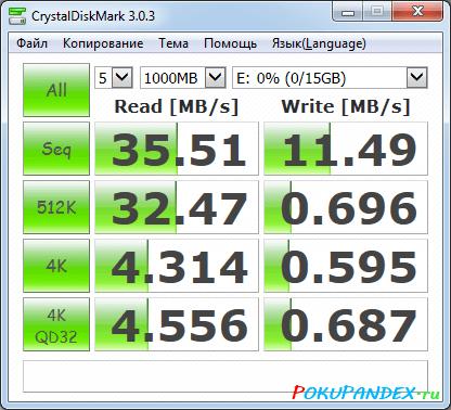 Тест карты памяти Toshiba 16Gb microSDHC - CrystalDiskMark