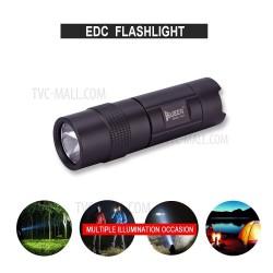 Яркий фонарик Wuben E346. Пользовательский обзор.