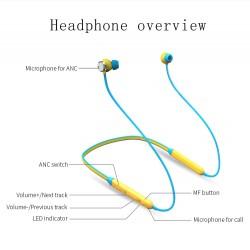 Bluetooth наушники Bluedio TN с функцией шумоподавления